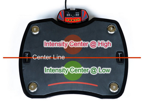 High Frequency Whole Body Vibration Plate VT003F
